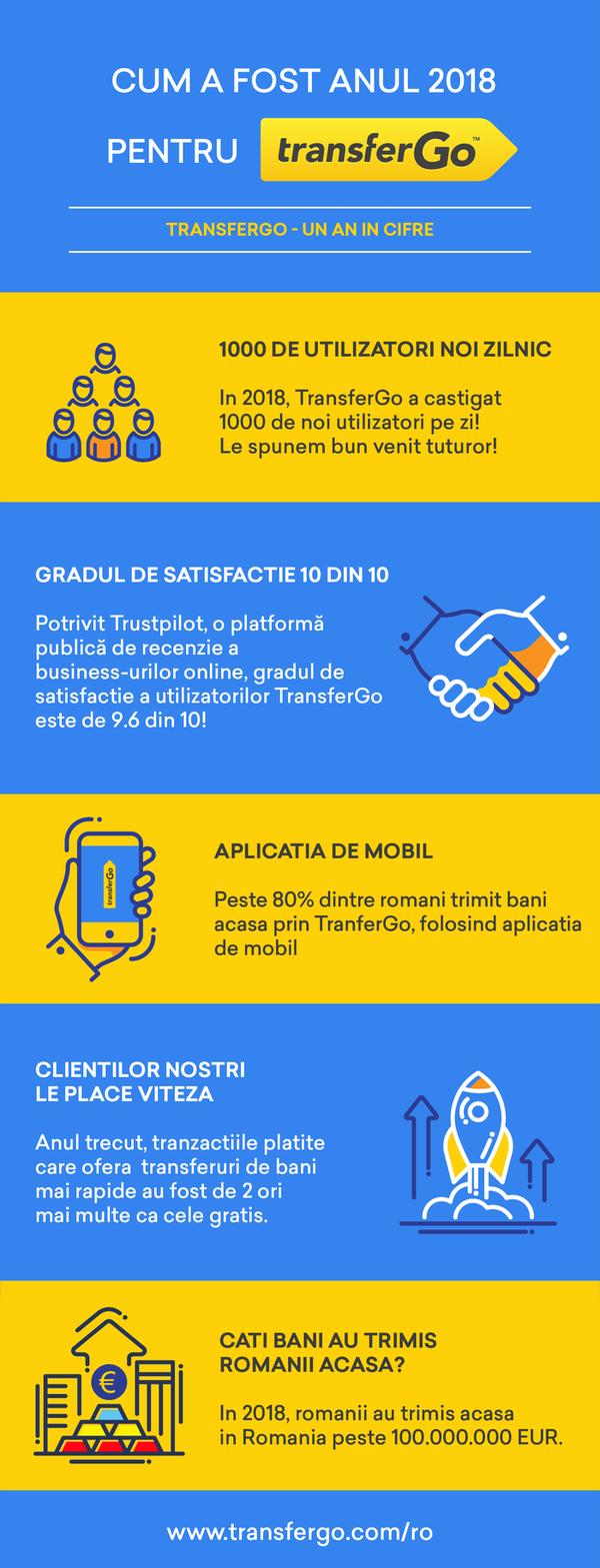 ro_infographic_2018
