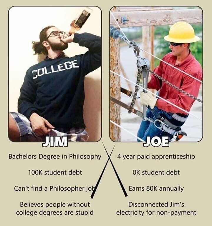 fun-college