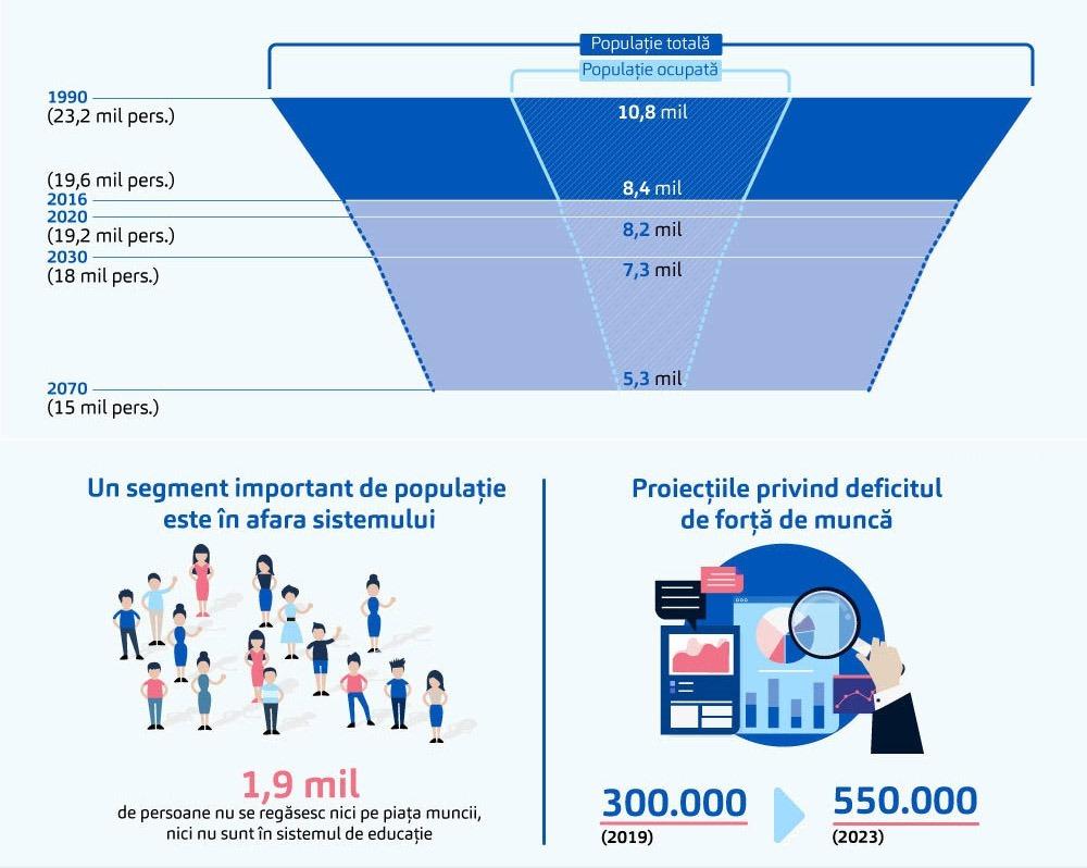 infografic-munca