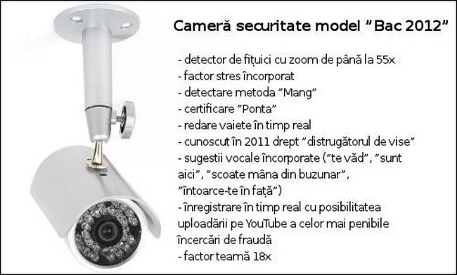 camera-video-bac