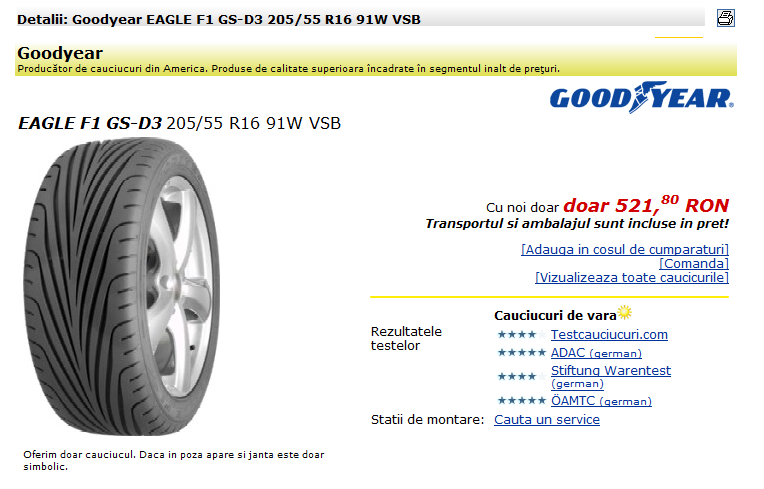 goodyear-eagle1