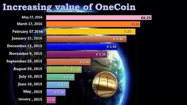 valorea-onecoin