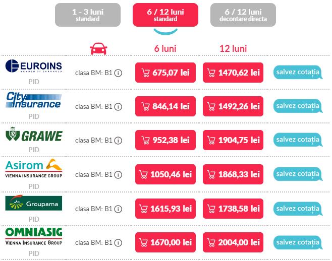 Prețuri RCA