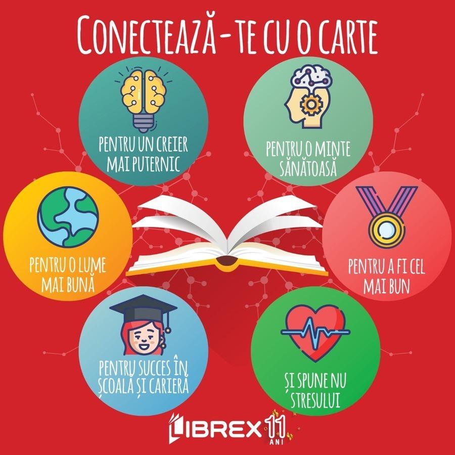 carti-librex-2
