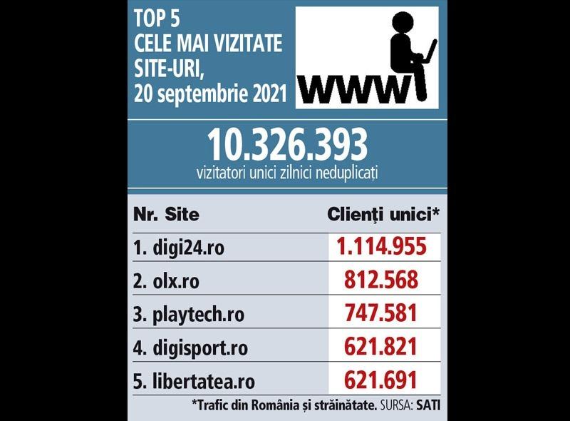 top-site-uri-sati-sep2021
